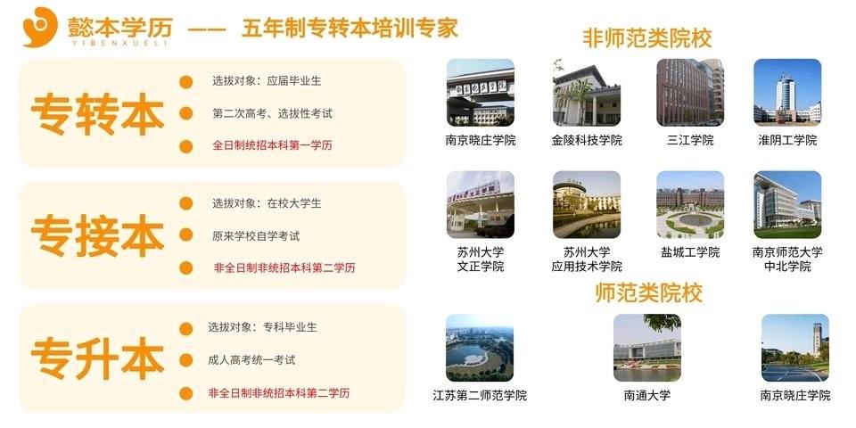 江苏懿本王老师分析五年高职扩招对于准备五年制专转本的学生备考影响多大
